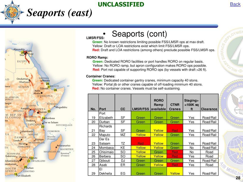 Seaports (east)