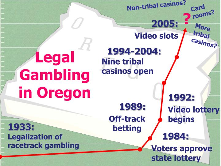 Legal gambling in oregon