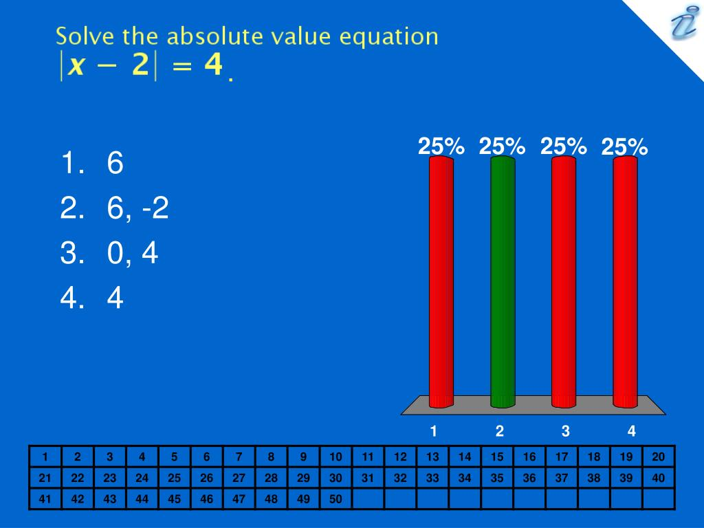 Solve the absolute value equation {image} .