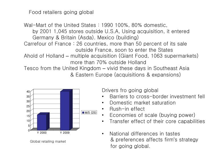 Food retailers going global