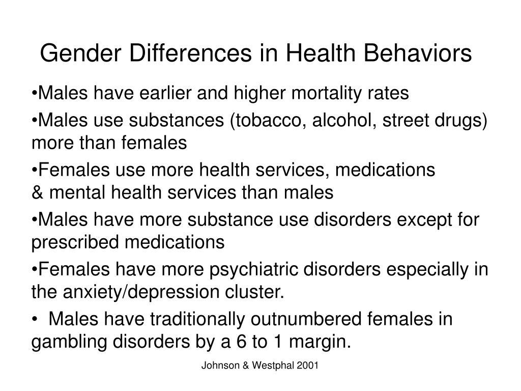 Gender Differences in Health Behaviors