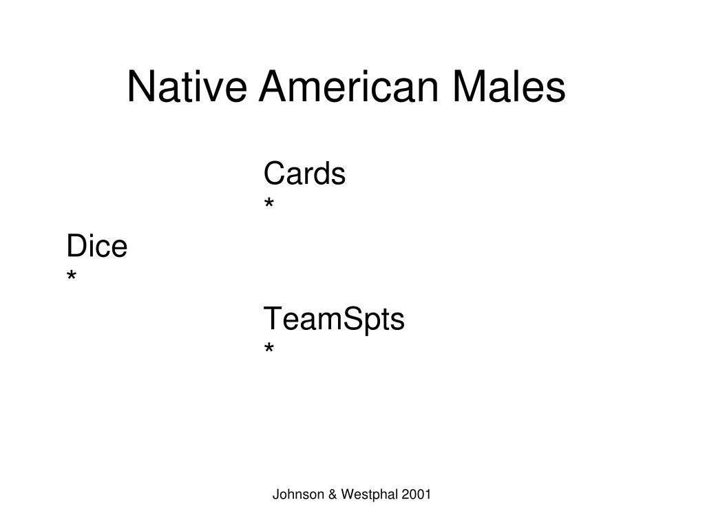 Native American Males