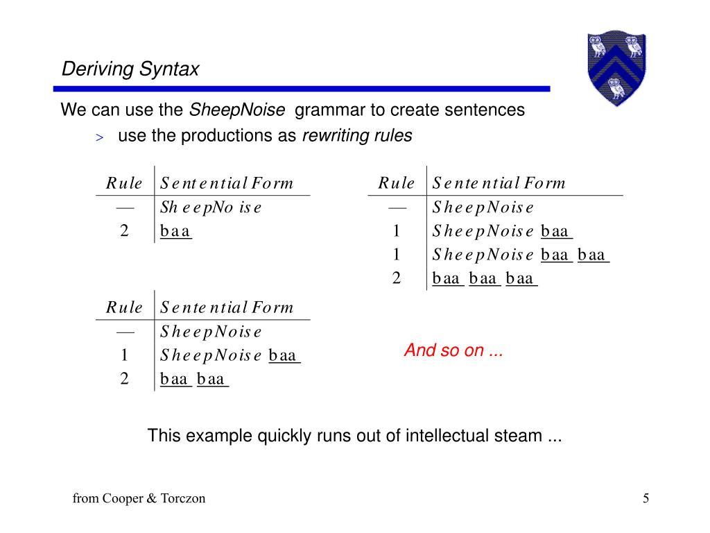 Deriving Syntax