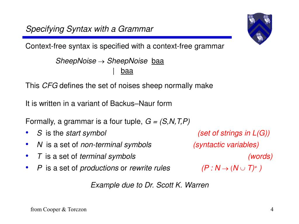 Specifying Syntax with a Grammar