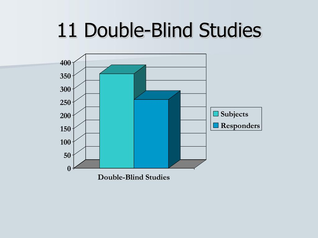 11 Double-Blind Studies