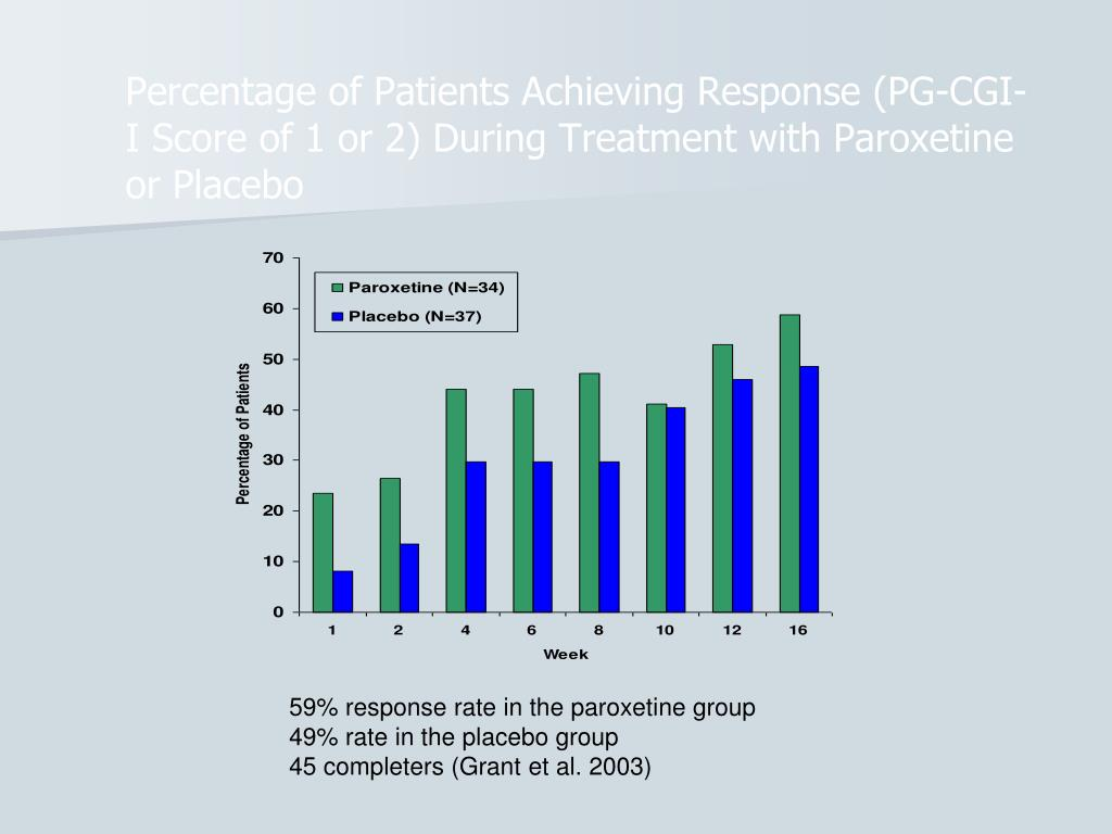 59% response rate in the paroxetine group