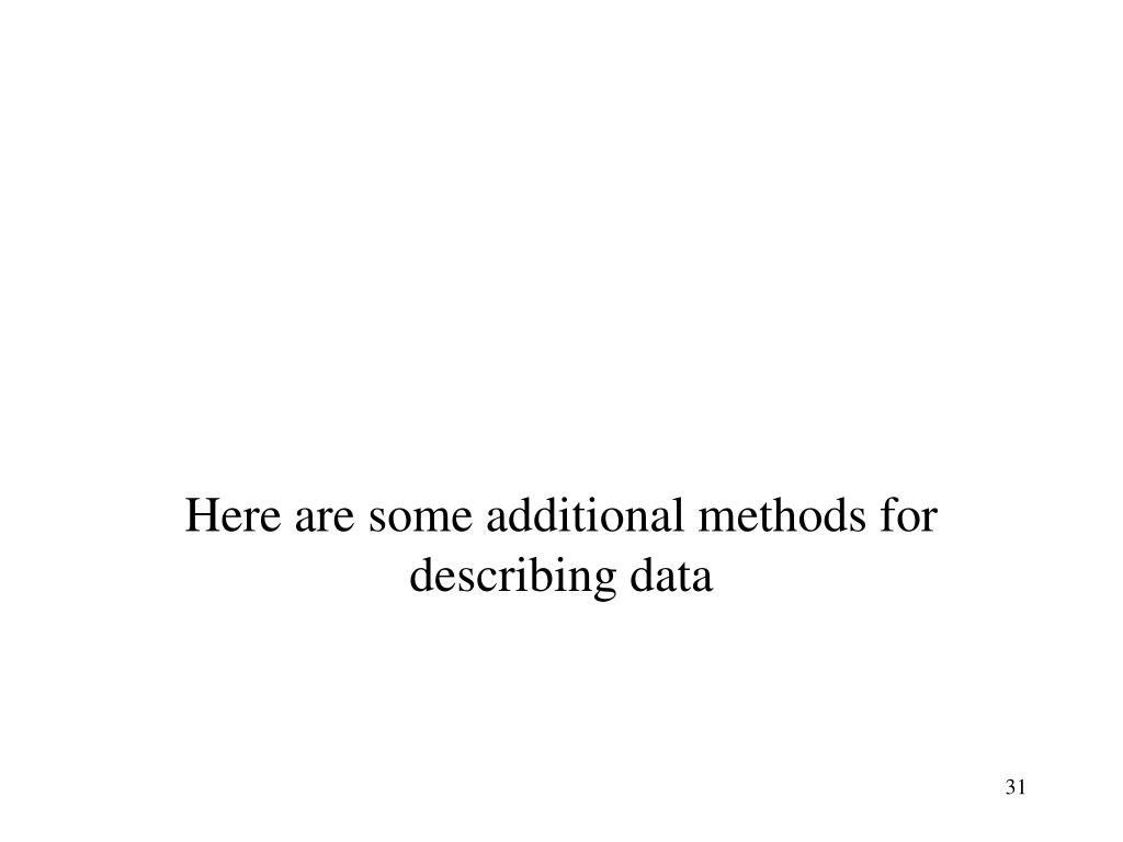 Here are some additional methods for describing data