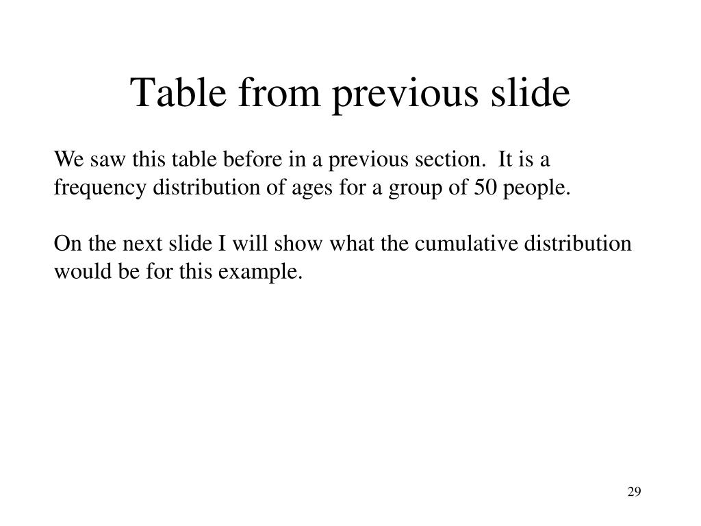 Table from previous slide