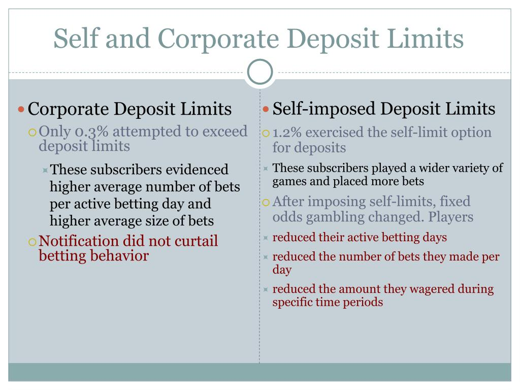 Self and Corporate Deposit Limits