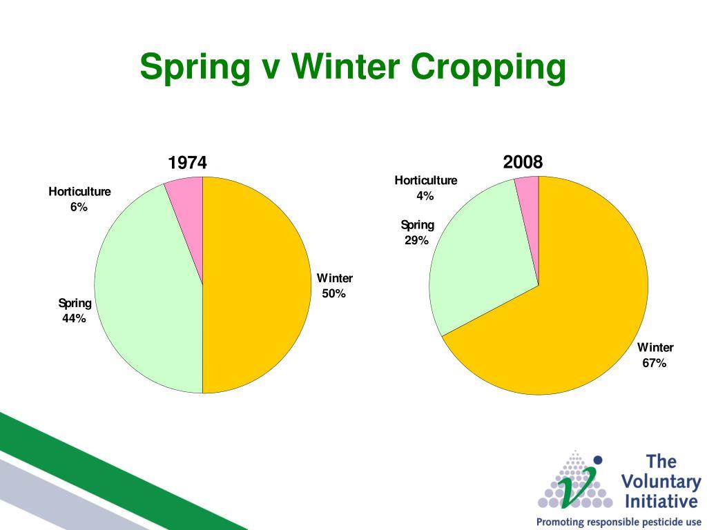 Spring v Winter Cropping