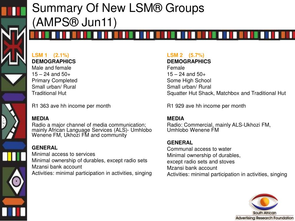 Summary Of New LSM® Groups