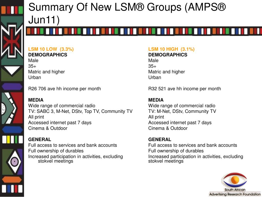 Summary Of New LSM® Groups (AMPS®