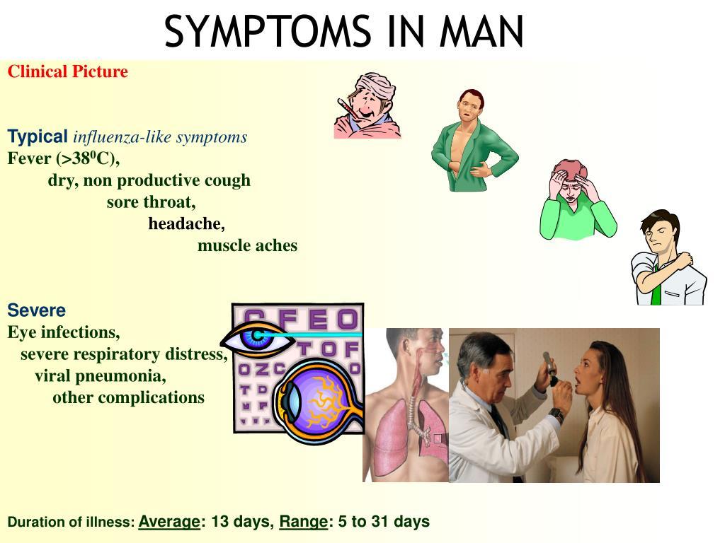 SYMPTOMS IN MAN