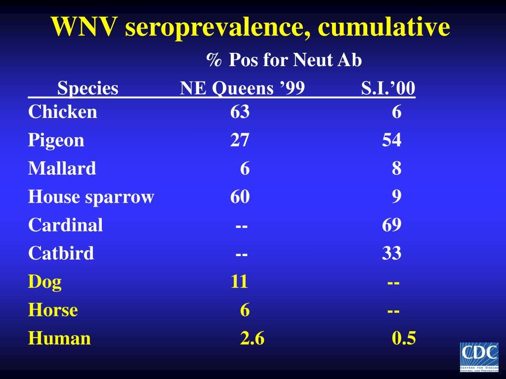 WNV seroprevalence, cumulative