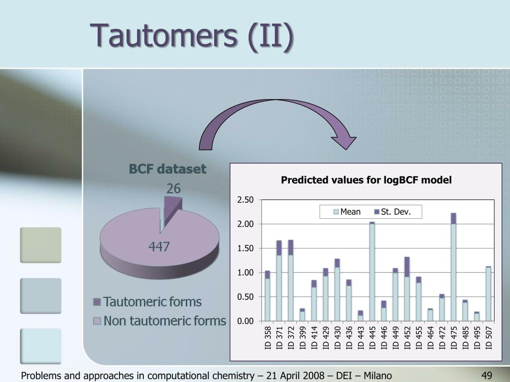Tautomers