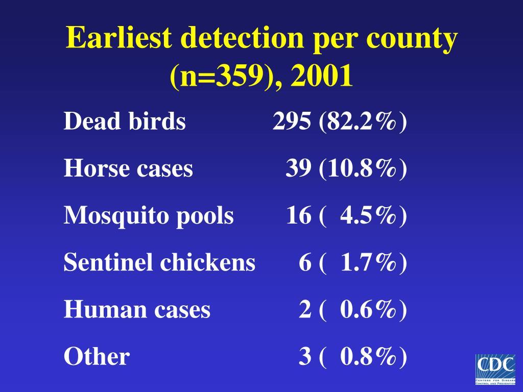 Earliest detection per county (n=359), 2001