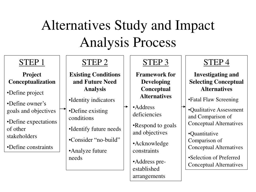 Alternatives Study and Impact Analysis Process