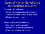 goals of human surveillance for pandemic influenza