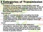 3 categories of transmission