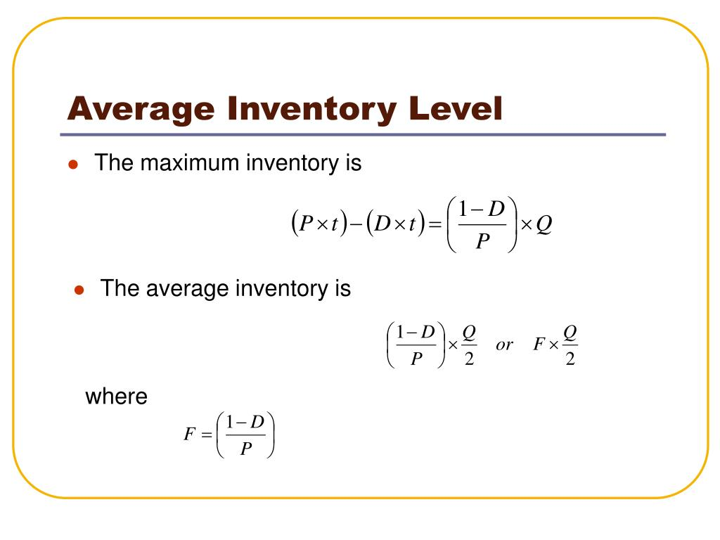 Average Inventory Level