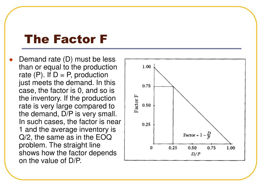 The Factor F