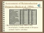 assessment of reintroduction projects beck et al 1994
