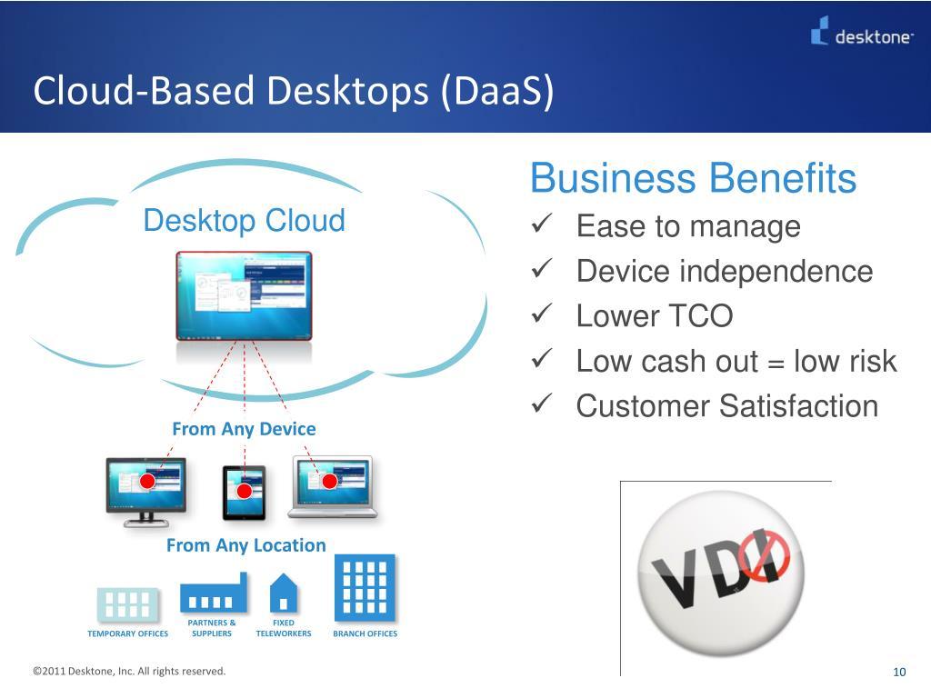 Cloud-Based Desktops (DaaS)