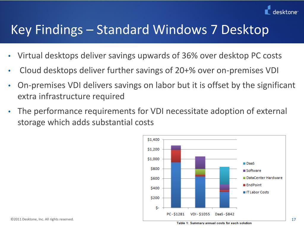 Key Findings – Standard Windows 7 Desktop