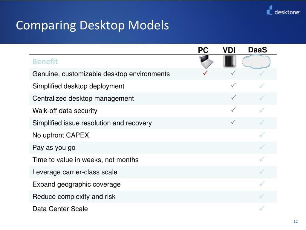 Comparing Desktop Models