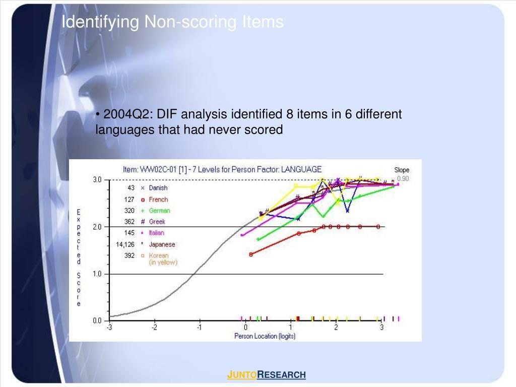 Identifying Non-scoring Items