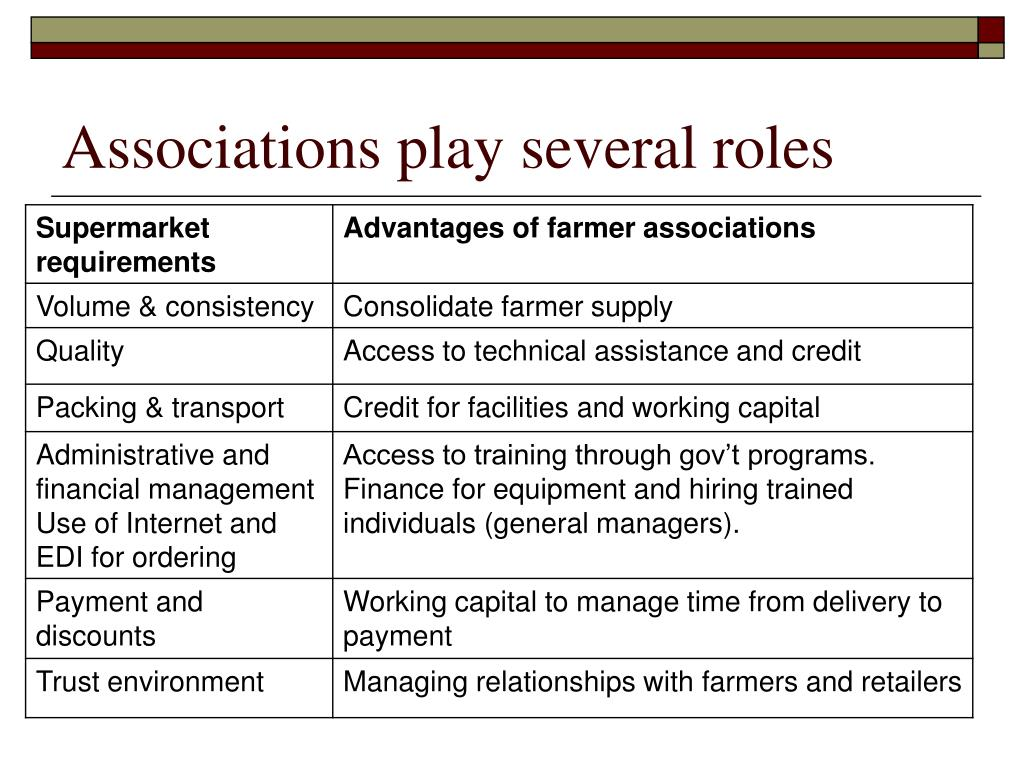Associations play several roles