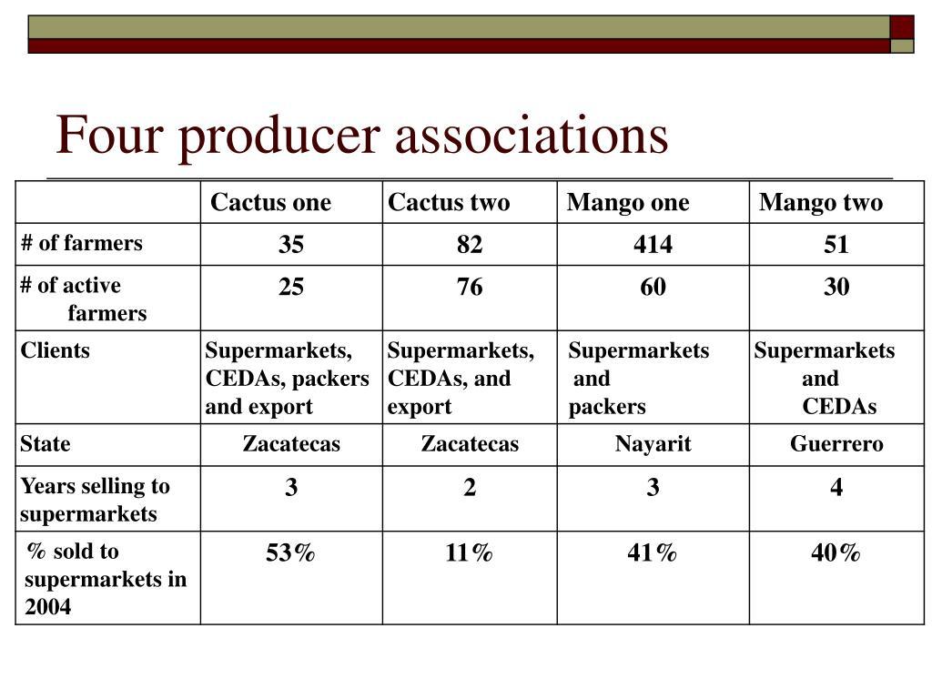 Four producer associations