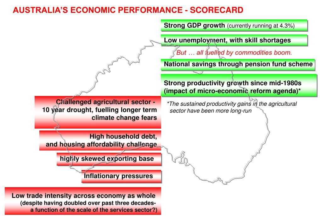 AUSTRALIA'S ECONOMIC PERFORMANCE - SCORECARD