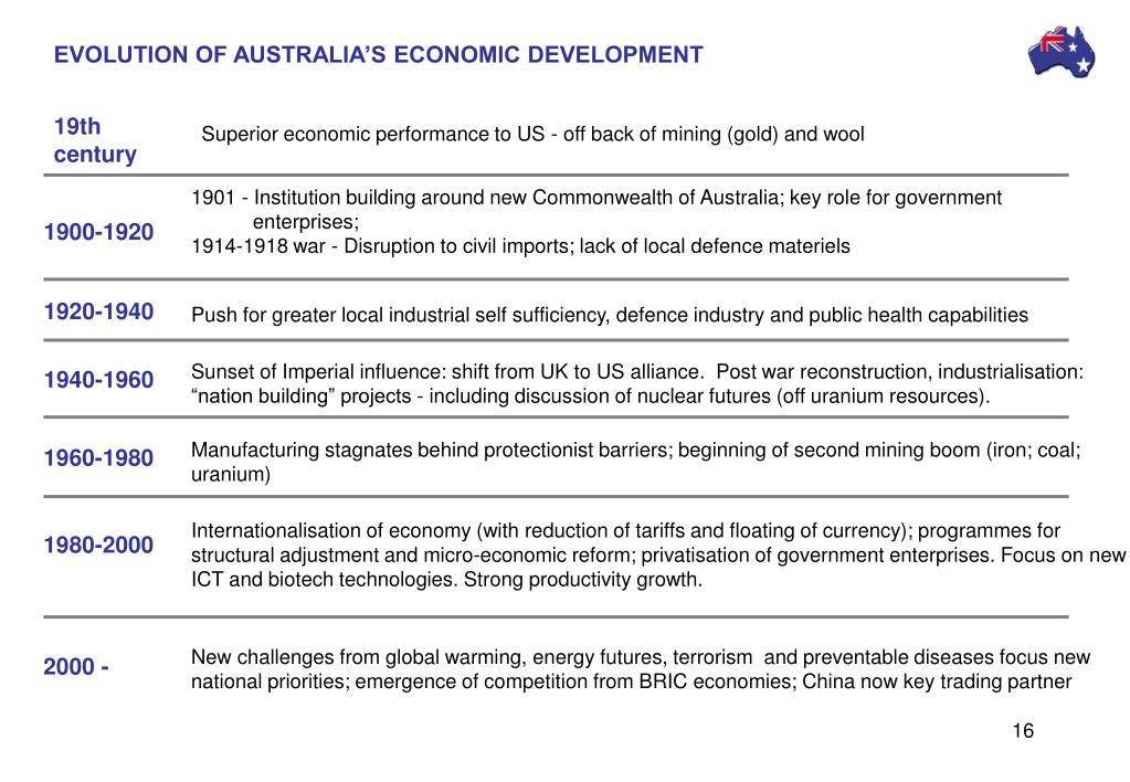 EVOLUTION OF AUSTRALIA'S ECONOMIC DEVELOPMENT