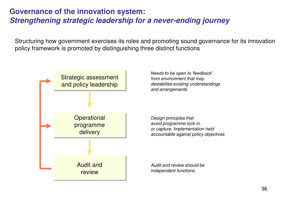 Governance of the innovation system: