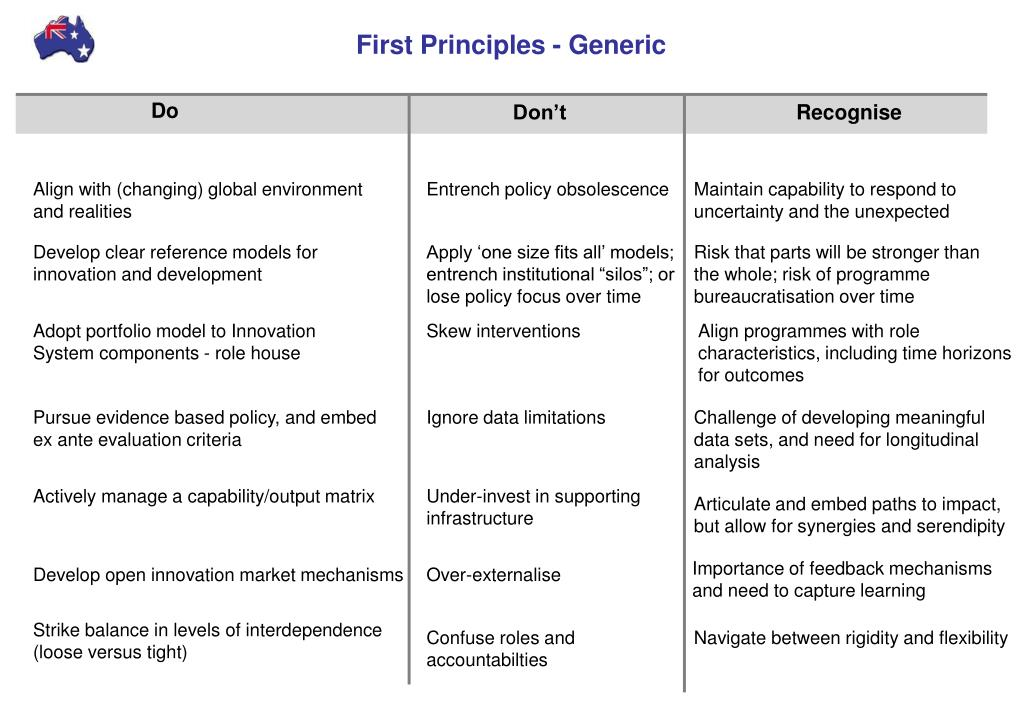 First Principles - Generic