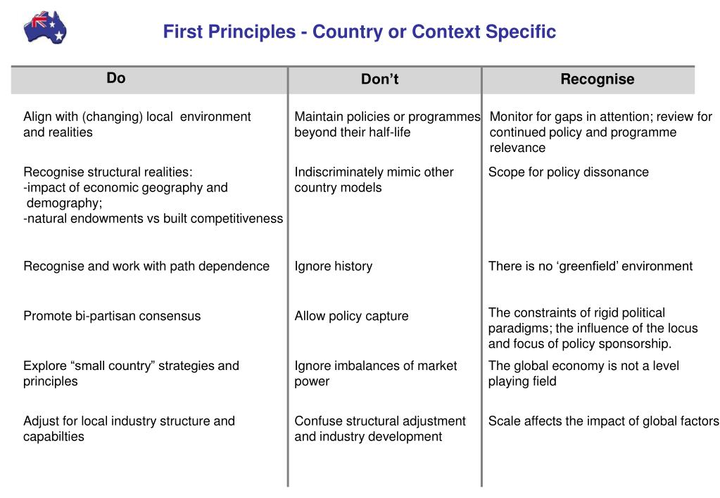 First Principles - Country or Context Specific