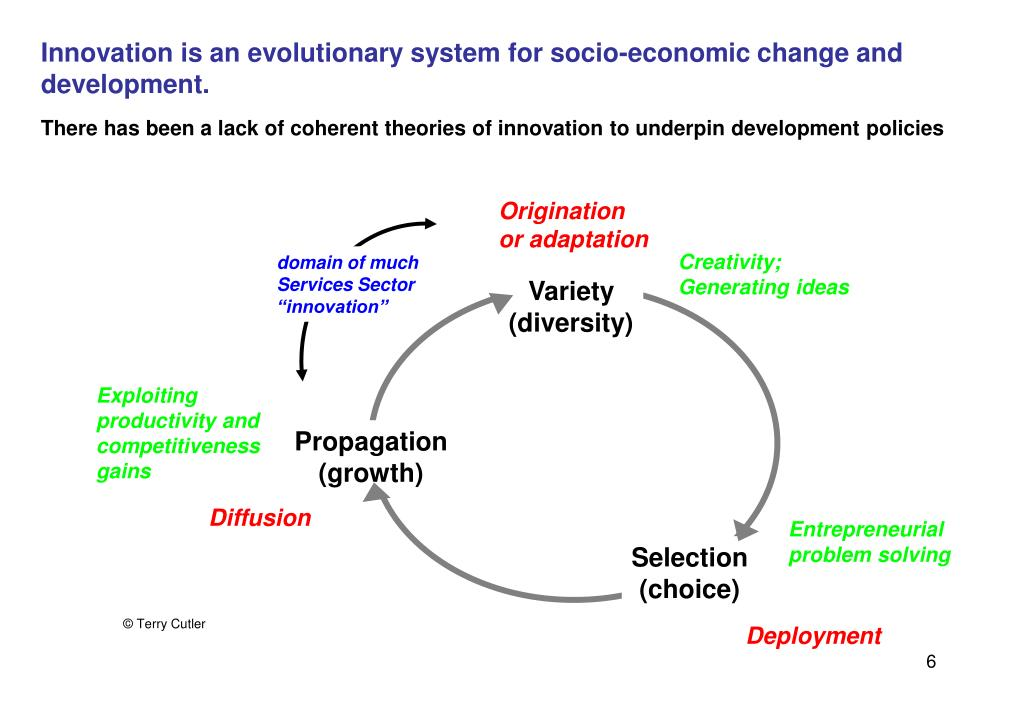 Innovation is an evolutionary system for socio-economic change and