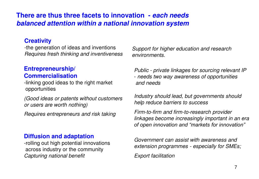 There are thus three facets to innovation  -