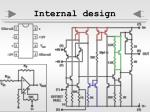 internal design