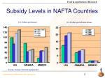 subsidy levels in nafta countries