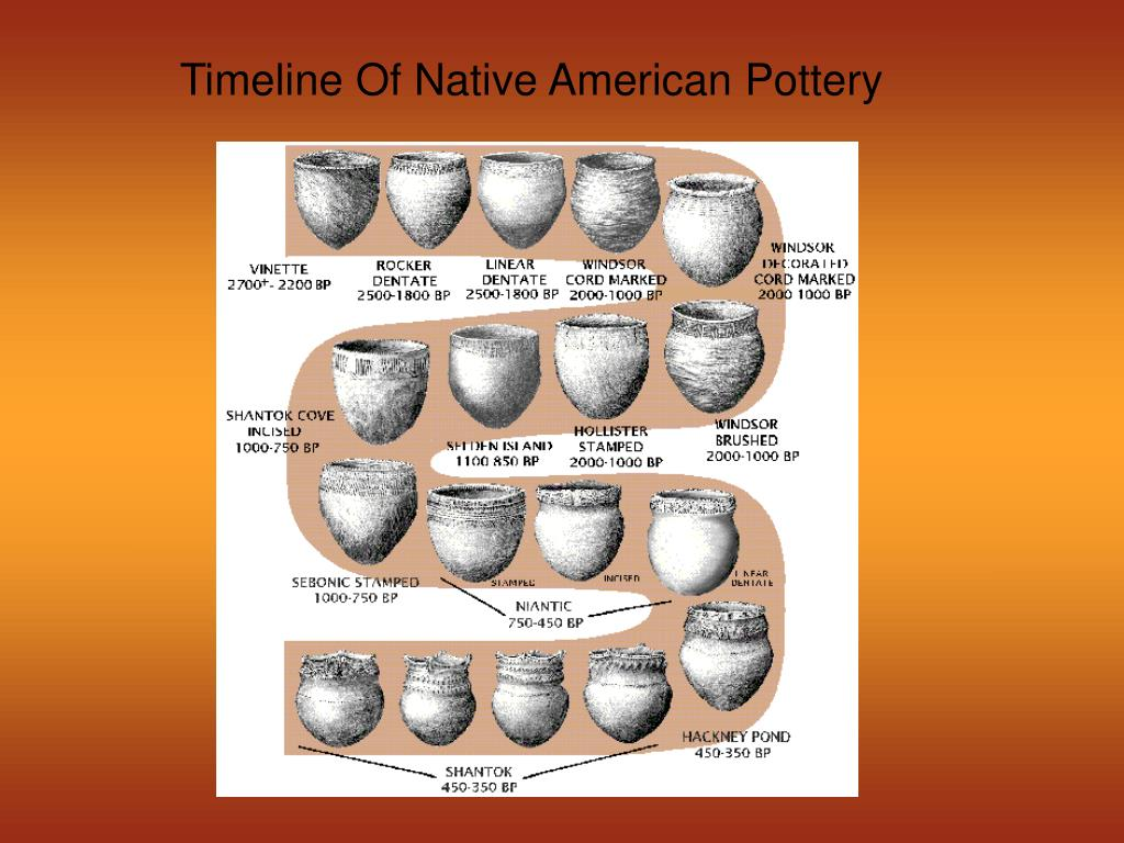 Timeline Of Native American Pottery