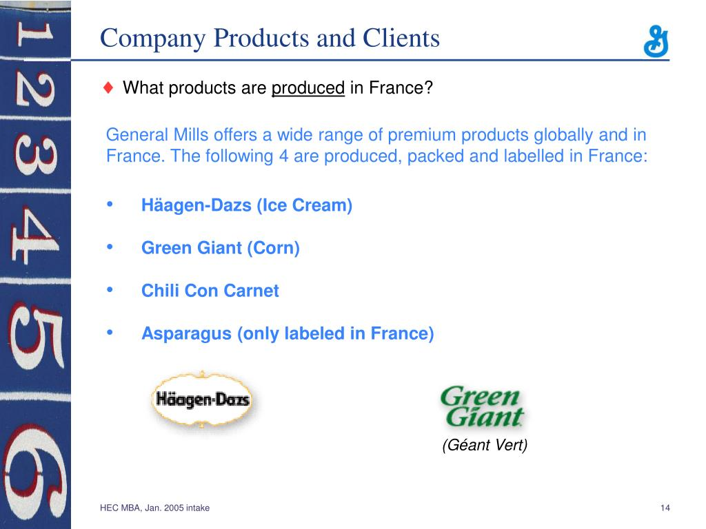 Company Products and Clients