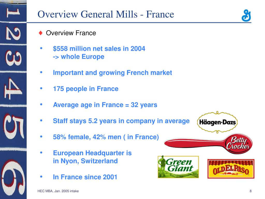 Overview General Mills - France