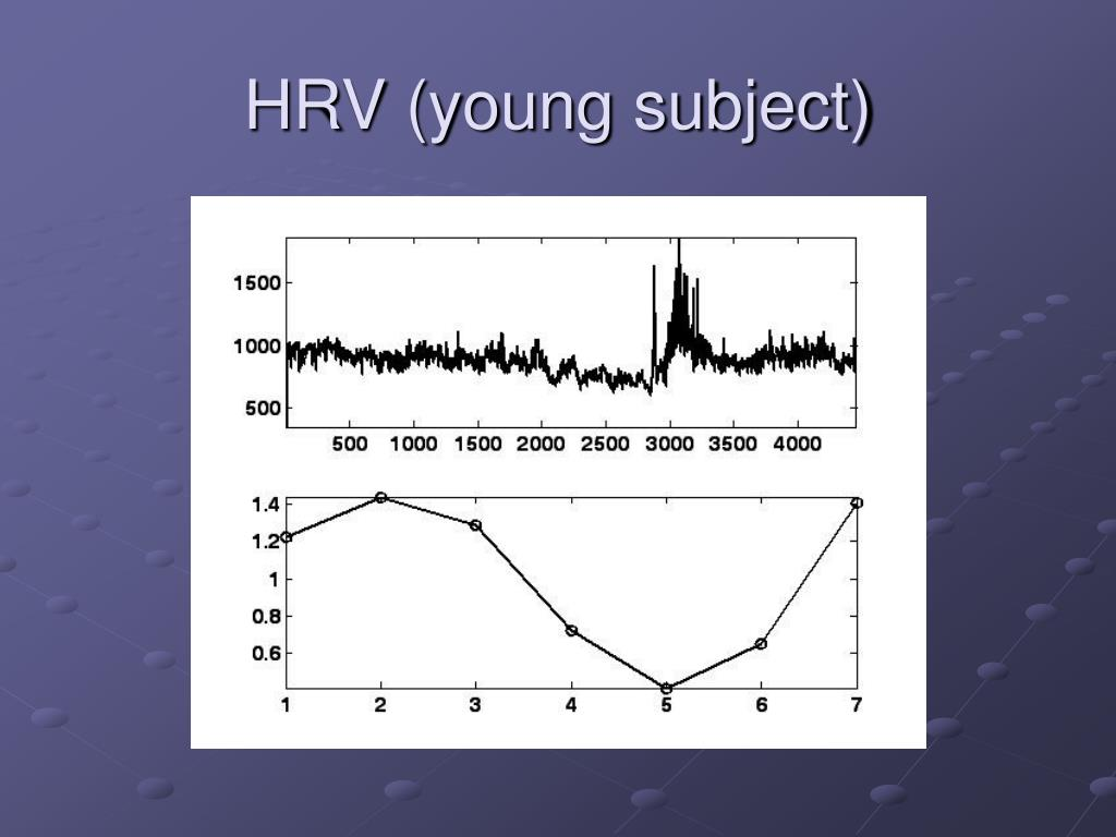 HRV (young subject)