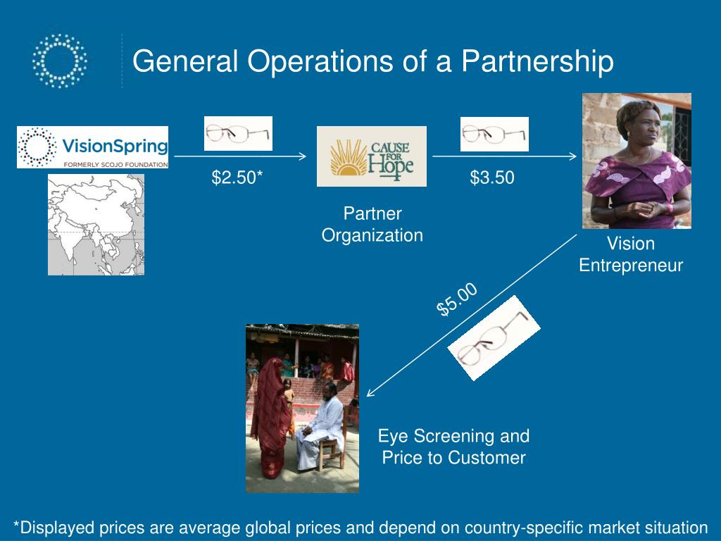 General Operations of a Partnership