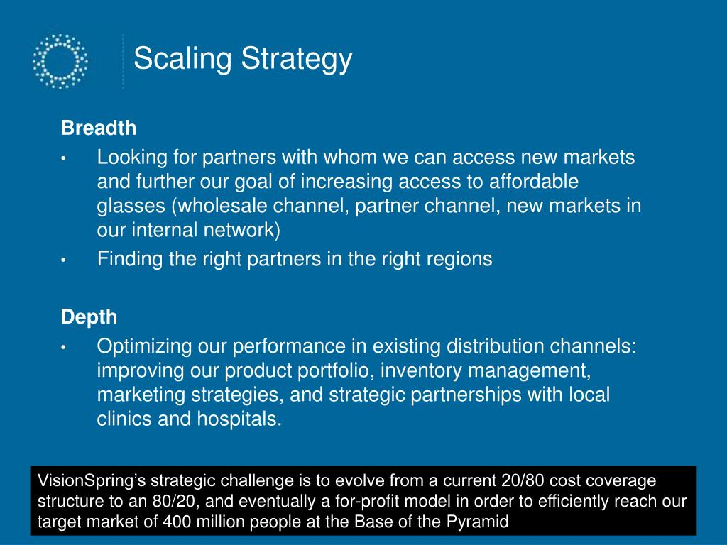 Scaling Strategy