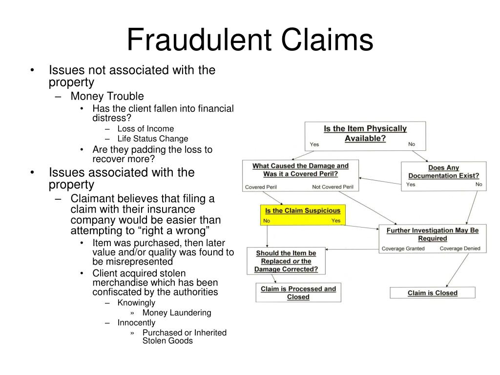 Fraudulent Claims