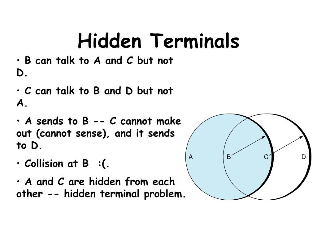Hidden Terminals