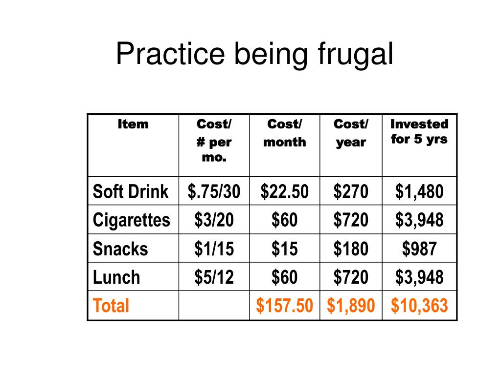Practice being frugal